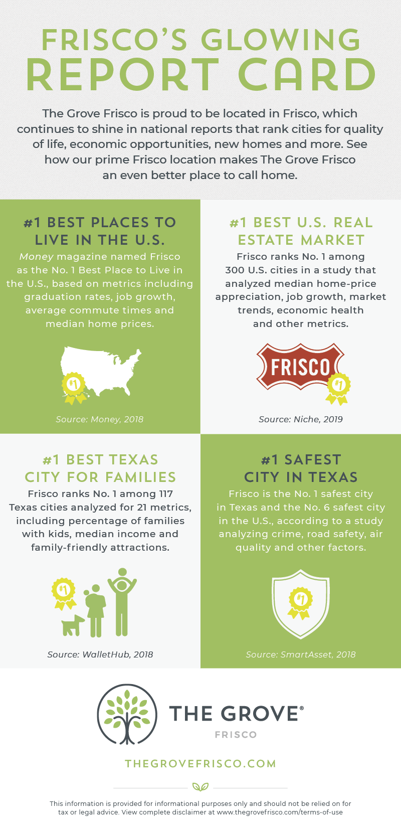 Top Rankings for Frisco Infographic | The Grove Frisco, TX